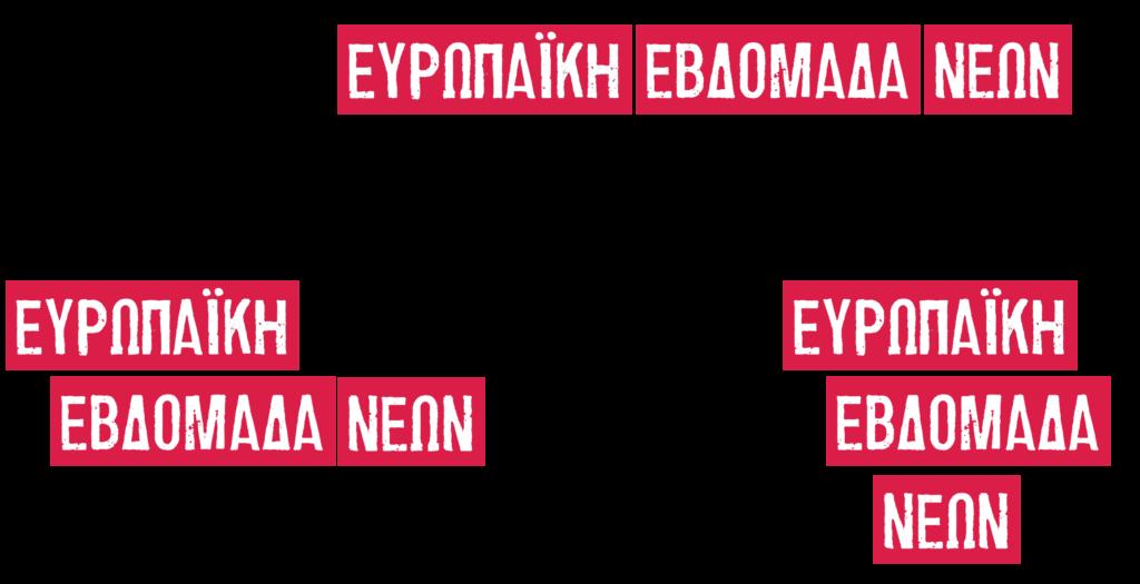 Ευρωπαικη Εβδομάδα Νέων